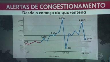 Segunda-feira (20) foi o segundo dia com menos trânsito em abril - Determinação de ponto facultativo na capital foi determinante para a diminuição de carros nas ruas. Gráfico mostra a comparação com outros dias.