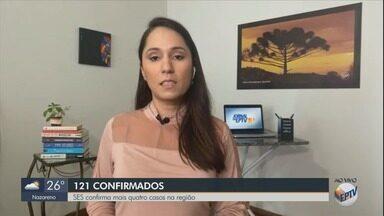 SES-MG confirma mais quatro casos de coronavírus no Sul de MG - Gabriela Prado atualiza as informações