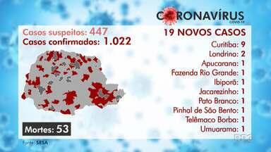 Paraná confirma 1.022 casos de coronavírus - Das 399 cidades do Estado, 105 já registraram algum caso da doença.