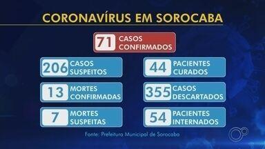 Confira os números atualizados de casos suspeitos e confirmados de coronavírus em Sorocaba - Confira os números atualizados de casos suspeitos e confirmados de coronavírus em Sorocaba