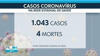 Mais de mil profissionais de saúde foram afastados das suas funções pelo coronavírus - São quatro mortes de profissionais confirmadas só na rede estadual de saúde.