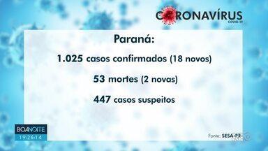 Paraná tem 1.025 casos confirmados de coronavírus - Ao todo são 53 mortes no Paraná