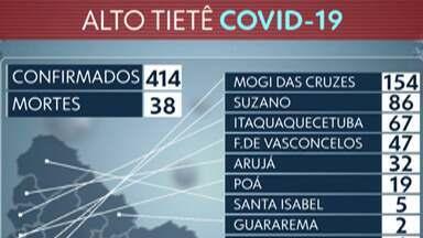 Destaques do G1: Prefeitura de Guararema corta parte de salários - Três medidas foram tomadas por causa do novo coronavírus. Cidade vai cortar 30% do salário do prefeito e do vice. E 20% do salário dos secretários.E vai exonerar 15% dos cargos comissionados.