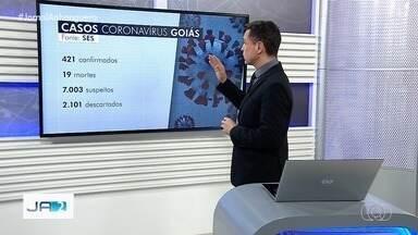 Goiás chega a 421 casos confirmados de coronavírus - Até o momento, são 19 mortes causadas pela doença Covid-19.