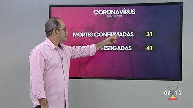 Casos de coronavírus no Vale e região em 23 de abril - Balanço é com dados até a noite desta quarta-feira