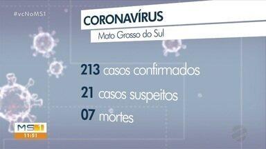 COVID-19: MS tem 27 novos casos confirmados em 24 horas, 213 no total - Campo Grande tem 108 confirmações, Três Lagoas tem 37 e Nova Andradina tem 11