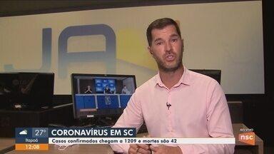 Sobe para 1209 o número de casos confirmados de coronavírus em Santa Catarina - Sobe para 1209 o número de casos confirmados de coronavírus em Santa Catarina