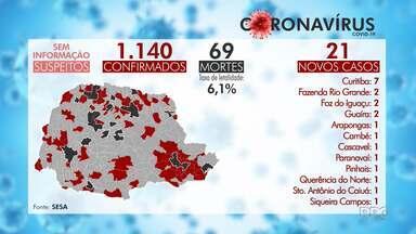 Paraná tem 1.140 casos confirmados de coronavírus - Seis mortes foram confirmadas entre sexta-feira (14) e sábado (25).