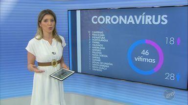 Campinas registra 12º morte por coronavírus, região chega a 46 óbitos - Segundo a prefeitura de Campinas, a vítima era um homem de 82 anos com doenças pré-existentes.