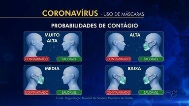 Confira a importândia do uso de máscaras para evitar o contágio do coronavírus - Confira a importândia do uso de máscaras para evitar o contágio do coronavírus.