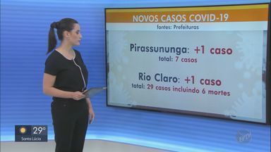 São Carlos e região registram 216 casos de Covid-19 - No total, 25 municípios têm casos confirmados. Araraquara é o município com mais casos e Rio Claro com mais mortes.