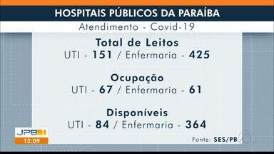 Paraíba tem 699 casos confirmadas e 58 mortes por coronavírus - Dos hospitais públicos, 67 leitos de UTI estão ocupados com pacientes da doença.