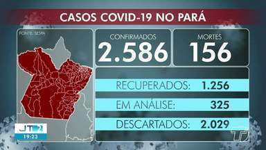 Acompanhe o número de casos positivos de Covid-19 no Pará e em Santarém - Estado está com mais de 2.500 mil casos confirmados.