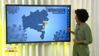 Bahia alcança a marca de 100 mortes causadas pelo coronavírus - Confira os últimos dados divulgados pela Sesab e as principais informações da pandemia na capital e no interior do estado.