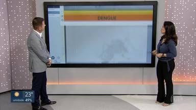 Sobe o número de casos de dengue - A Secretaria de Saúde confirmou 20 mil casos prováveis no DF, de janeiro até 18 de abril. Se compararmos com o mesmo período do ano passado, o aumento foi de 76%. Este ano, foram quatorze mortes. Nos mesmos meses de 2019, foram registradas dez mortes.