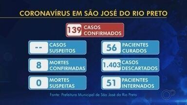 Rio Preto está com 139 casos positivos de coronavírus - São José do Rio Preto (SP) está com 139 casos confirmados de coronavírus, segundo informou a Secretaria de Saúde nesta segunda-feira (4).