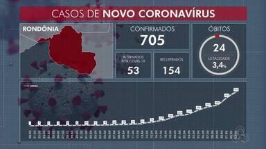 Novo Coronavírus em Rondônia - Situação de cada município do Estado.