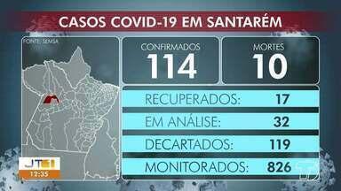 Acompanhe os números de casos positivos para Covid-19 em Santarém - Segundo o boletim da Semsa, município tem 114 casos da doença e 10 mortes.