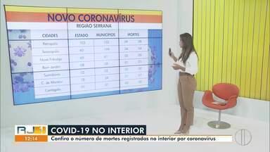 Confira o número de casos confirmados de coronavírus na Região Serrana do Estado - Informações são de acordo com o Estado e com as Prefeituras do município da região.
