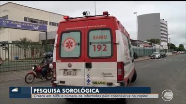 Número de infectados no Piauí cresce 60% - Número de infectados no Piauí cresce 60%