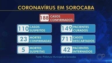 Confira os casos suspeitos e confirmados de coronavírus na região de Sorocaba - Confira os casos suspeitos e confirmados de coronavírus na região de Sorocaba.