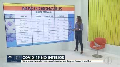 Confira os casos confirmados de Covid-19 na Região Serrana do Rio - Informações são de acordo com o Estado e com as Prefeituras dos municípios da região.