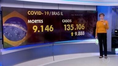 Brasil tem 9.146 mortes por coronavírus e mais de 135 mil casos - Pelo terceiro dia seguido, o Brasil registrou mais de 600 mortes por Covid-19. Com o resultado desta quinta (7), nos tornamos o segundo país com mais mortes diárias, atrás apenas dos Estados Unidos.
