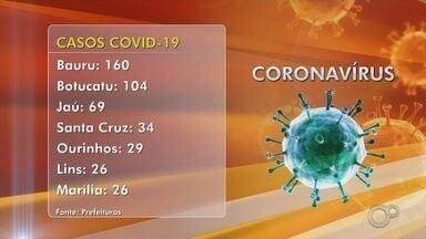 Veja os números do coronavírus na região do centro-oeste paulista - Prefeituras divulgam os casos de coronavírus diariamente. Confira os casos confirmados e as mortes por Covid-19.