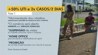 Saiba como vai funcionar o novo plano do Governo de Rondônia - O repórter Divino Caetano traz o detalhes de como vai funcionar.