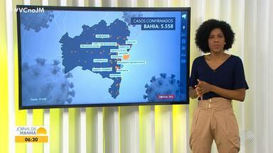 Bahia tem mais de 5 mil casos de coronavírus, com 202 óbitos registrados - Confira as principais informações sobre a pandemia na capital e no interior do estado.