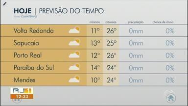Segunda-feira será de sol em todo o Sul do Rio - Não há previsão de chuva para a região e as temperaturas máximas devem subir.