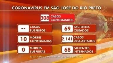 Confira a atualização de casos de coronavírus no noroeste paulista em 12 de maio - Confira a atualização de casos de coronavírus no noroeste paulista em 12 de maio.