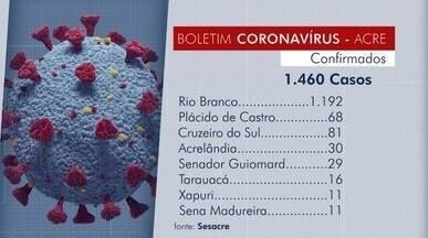 Acre já tem 1.46o casos de Covid-19, diz Saúde - Acre já tem 1.46o casos de Covid-19, diz Saúde