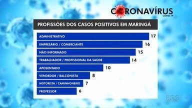 Criança de um ano está com Covid-19, em Maringá - O caso foi confirmado pela prefeitura de Maringá, que fez uma pesquisa entre as pessoas infectadas que mostra qual a profissão dos moradores que tiveram teste positivo para o Coronavírus.