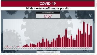 Pernambuco registra 1.157 mortes e 14.309 casos de Covid-19 - Dados são do boletim de terça-feira (12).