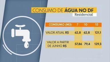 Fim da tarifa mínima - Conta de água vai ficar mais cara para 55% da população.
