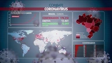 Brasil atinge recorde de mortes diárias por Covid-19 - Nesta terça-feira (12), foram 881 vítimas fatais, mostrando que a doença continua avançando no país. Já são mais de 178 mil casos confirmados do novo coronavírus.