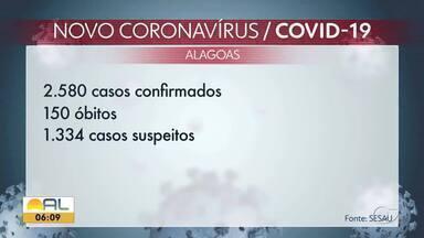 Alagoas registrou mais 12 mortes por Covid-19 - No total, 150 pessoas morreram vítimas da doença.