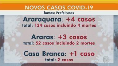 Cidades da região de São Carlos tem mais 500 casos de Covid-19 - Confira as novas confirmações.