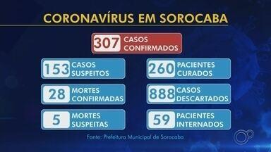 Confira os dados confirmados de coronavírus na região até esta quarta-feira - Confira os dados confirmados de coronavírus nas regiões de Sorocaba, Jundiaí e Itapetininga (SP) até esta quarta-feira (13)