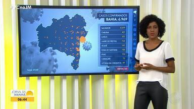 Bahia tem quase sete mil casos confirmados de coronavírus, com 262 mortes - A doença está espalhada por mais de 180 municípios baianos. Confira informações sobre a pandemia em todo o estado.