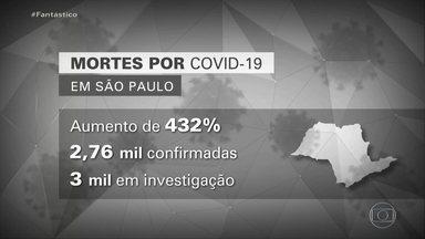 Brasil passa de 16 mil mortes e tem 241 mil casos confirmados de coronavírus - O Brasil passou neste domingo (17) dos 16 mil mortos confirmados pelo coronavírus. Nas últimas 24 horas, foram 485 mortes registradas.