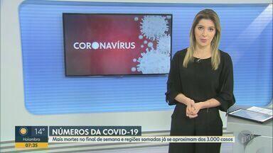 Sumaré, Indaiatuba, Charqueada e Iracemápolis confirmam novas mortes por Covid-19 - Região de Campinas (SP) registra 117 óbitos; número de casos é de 2330.