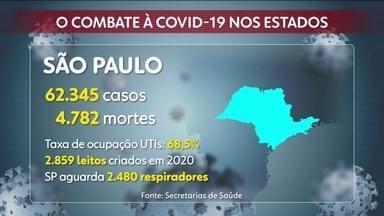 Saiba como cinco estados mais afetados pelo Covid-19 se preparam para receber pacientes - São Paulo é o estado mais afetado: são 62.345 casos e 4.782 mortos.