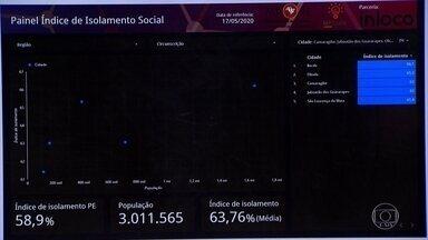 Painel do Ministério Público de Pernambuco aponta índice de 58,9% de isolamento - Números divulgados são do domingo (17).