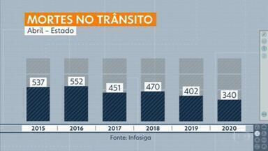 Redução da circulação nas ruas, por causa da quarentena, tem impacto direto nas mortes em acidentes de trânsito - Na capital, a queda foi de 9% em abril, na comparação com o mesmo mês do ano passado. Na Grande São Paulo, chegou a 12%. E foi ainda maior no estado: 24%.