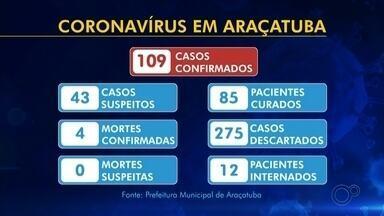 Araçatuba tem 109 casos confirmados de Covid-19 - Araçatuba (SP) registrou na tarde desta terça-feira (20) 109 casos positivos de Covid-19. A cidade contabiliza quatro mortes pela doença.