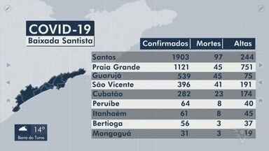 Baixada Santista registra mais de 4.400 casos de Covid-19 - Cidades também registraram novos óbitos causados pela doença.