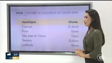 Confira a previsão do tempo para todo o Piauí nesta quarta-feira (20) - Confira a previsão do tempo para todo o Piauí nesta quarta-feira (20)
