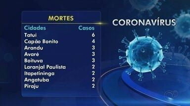 Tatuí e Boituva confirmam mortes por coronavírus - Novas mortes por coronavírus foram divulgadas pelas prefeituras da região de Itapetininga (SP), nesta quinta-feira (21).